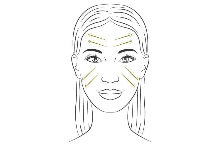 Naturligolie blog om tør hud